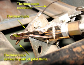 Furnace Thermocouple